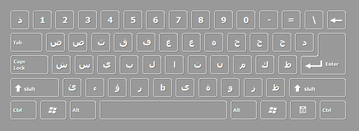 0e2e30edd2b DOWNLOAD ON-SCREEN ARABIC KEYBOARD FOR FREE تحميل تظهر على الشاشة ...