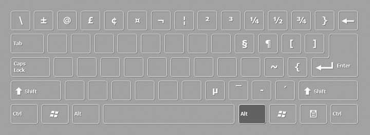 Canadian English Multilingual AltGr keyboard