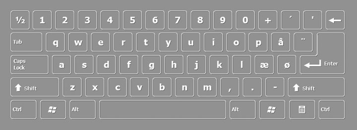Danish keyboard