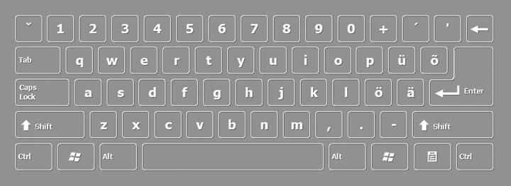 Estonian keyboard
