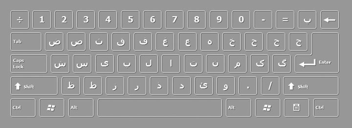 Farsi keyboard