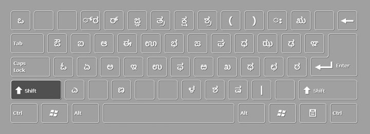 Kannada keyboard AltGr key