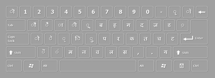 Konkani keyboard