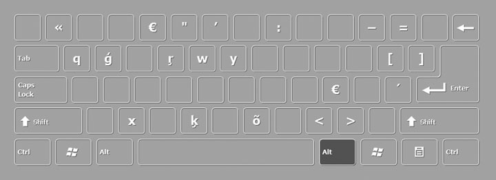 Latvian keyboard AltGr key