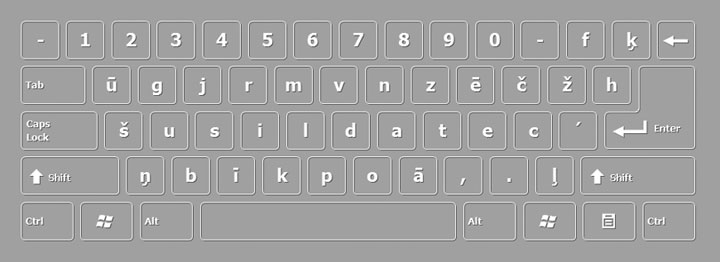 Latvian keyboard