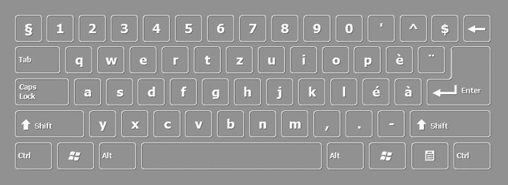 Luxemburg keyboard