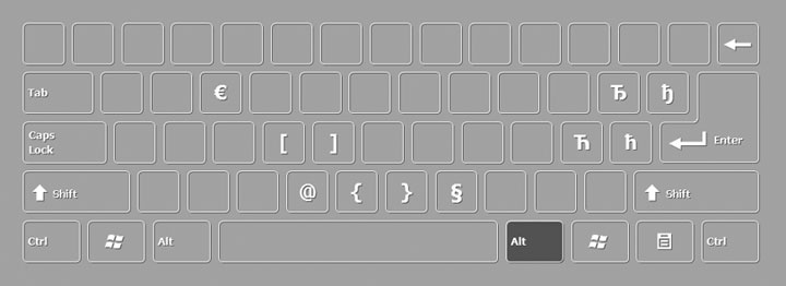 Macedonian keyboard AltGr key
