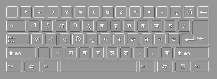 shivaji font keyboard layout - group picture  image by tag
