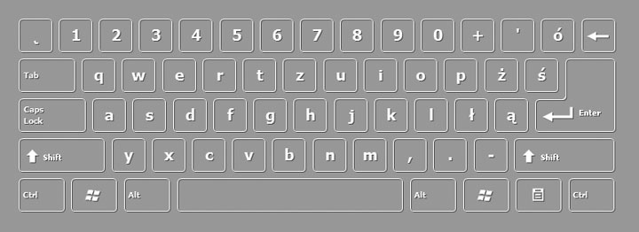 Polish keyboard