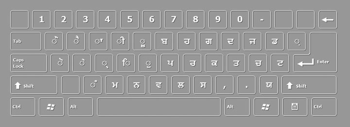 Punjabi keyboard