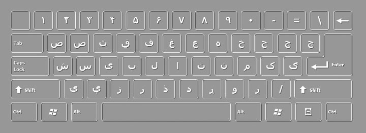 Pushto-Afghani keyboard