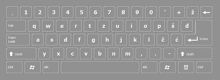 Slovenian keyboard