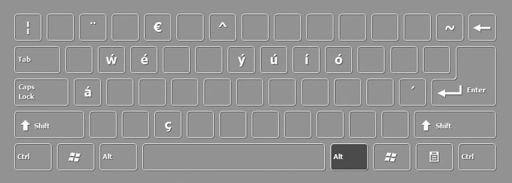 Welsh AltGrkeyboard