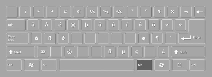 Welsh keyboard AltGr key